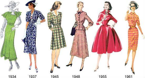 Одежда в стиле винтаж разных годов рисунок