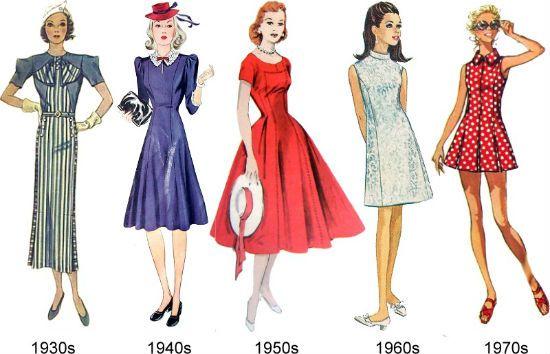 Рисунок одежды в стиле винтаж разных годов