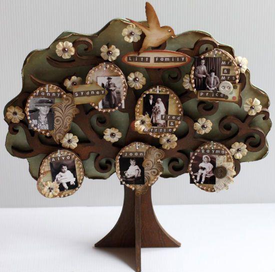 Схемы генеалогического дерева 2