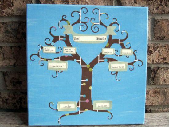 Схемы генеалогического дерева 3