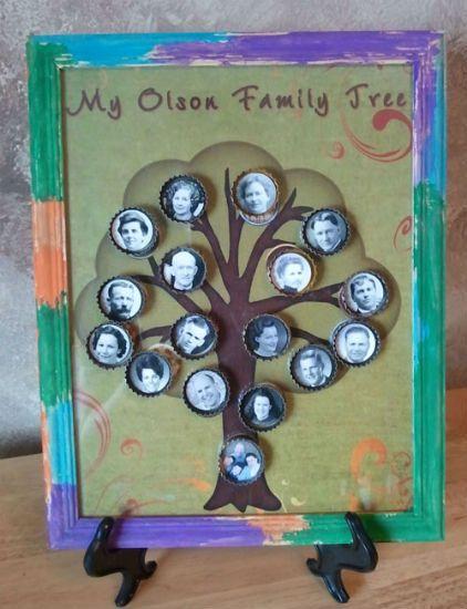 Схемы генеалогического дерева 4