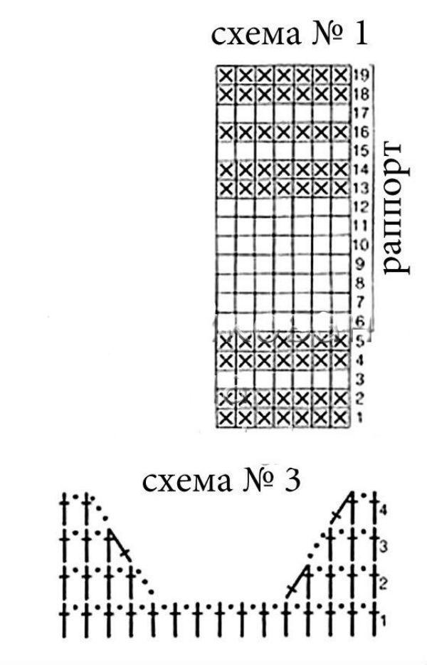 Схема вязанной кофточки фото