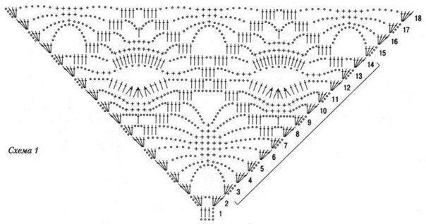 Схема шали фото