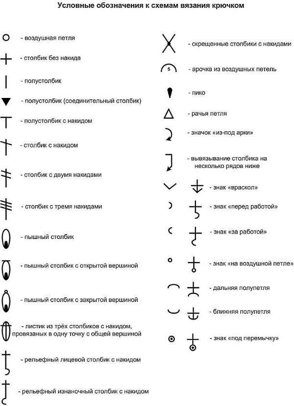 Условные обозначения вязания крючком фото