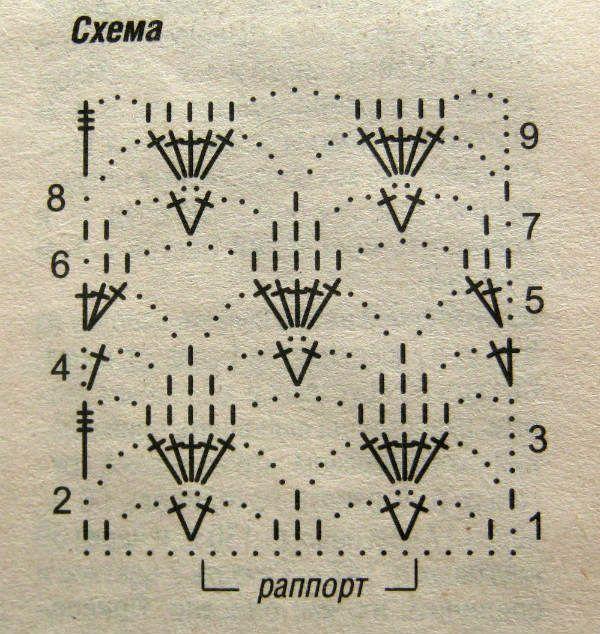 Схема косынки крючком для женщин фото