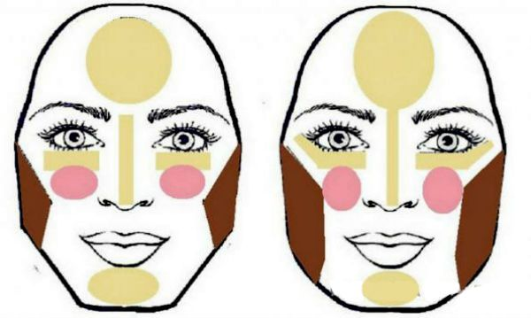 Коррекция грушевидного лица фото