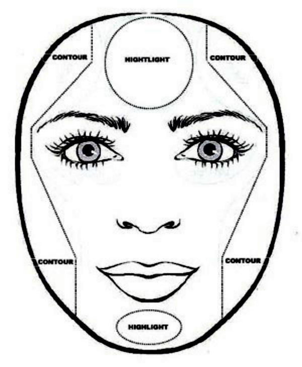 Коррекция круглого лица фото