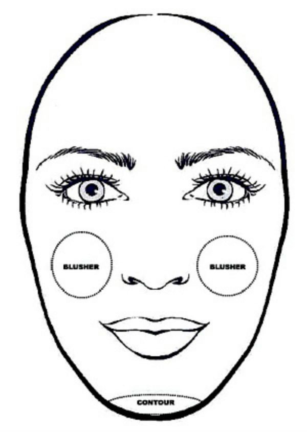 Конструирование лица с помощью макияжа