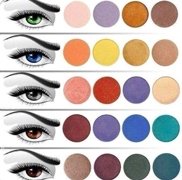 Макияж тенями для разных оттенков глаз фото
