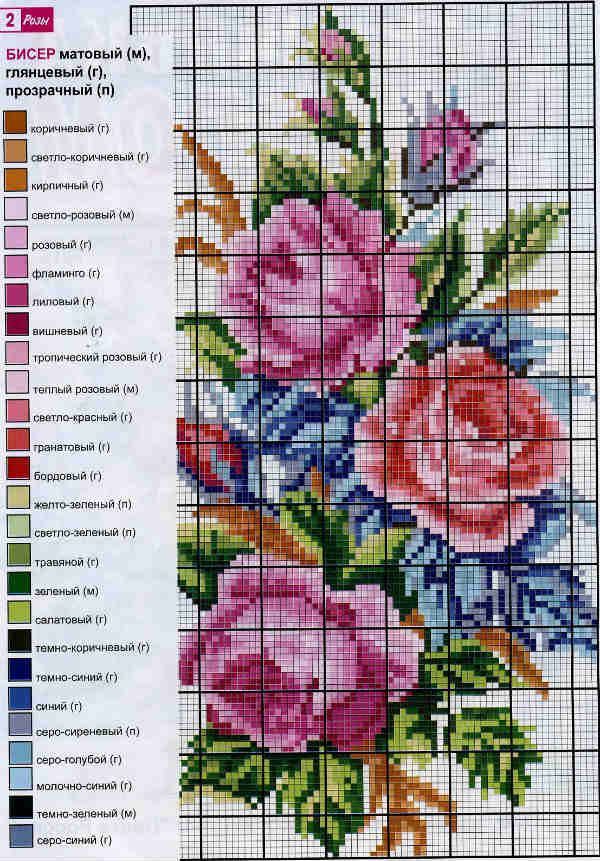 Схема пестрых роз фото