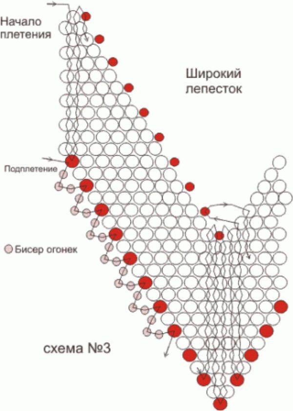 Схема №3 мозаичного плетения фото