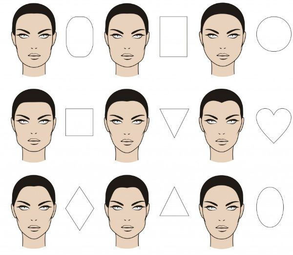 Все типы лица фото