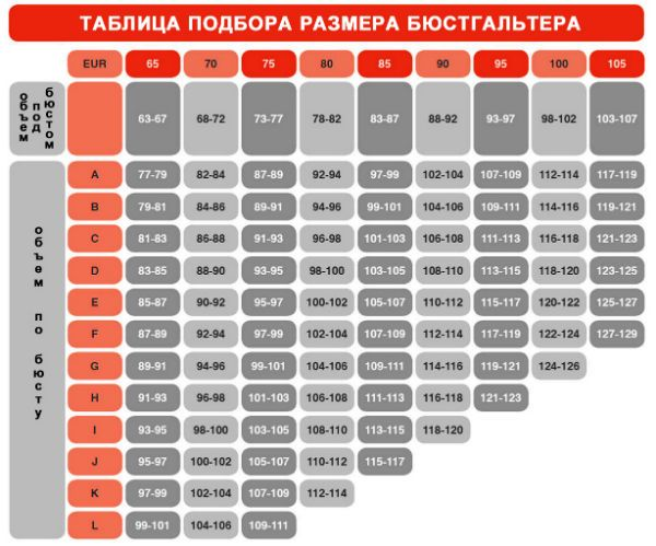 Евро таблица фото