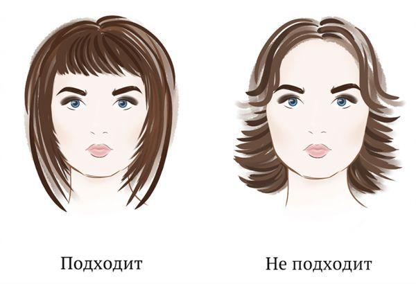 Стрижки для круглого лица фото