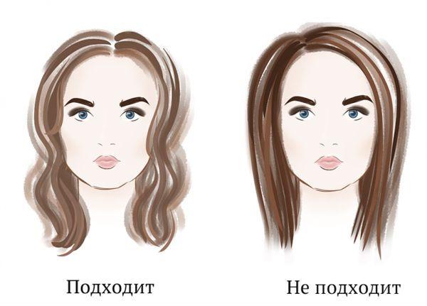 Стрижки для круглого лица 2 фото