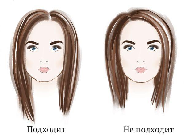 Стрижки для круглого лица 5 фото