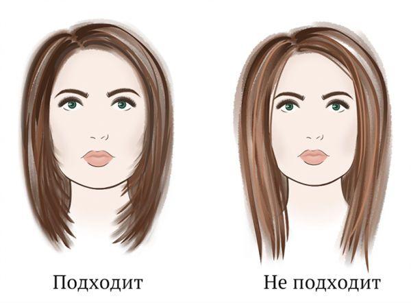 Стрижки для квадратного лица 3 фото
