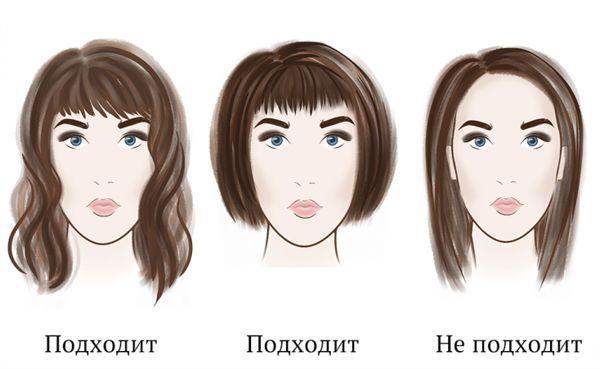 Стрижки для вытянутого лицо фото
