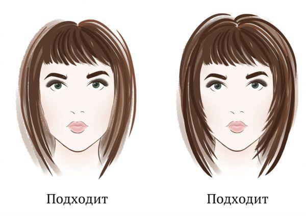 Стрижки для треугольного лица фото