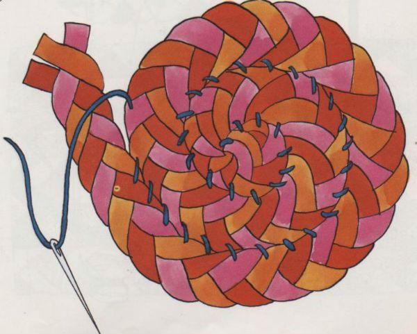 Схема плетения кофрика из кос фото