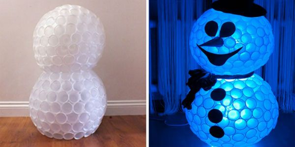 Декор снеговика фото