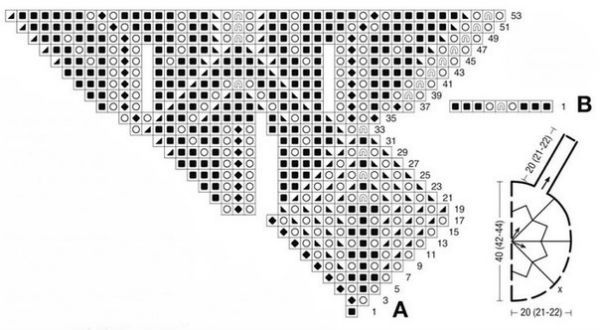 Схема фото