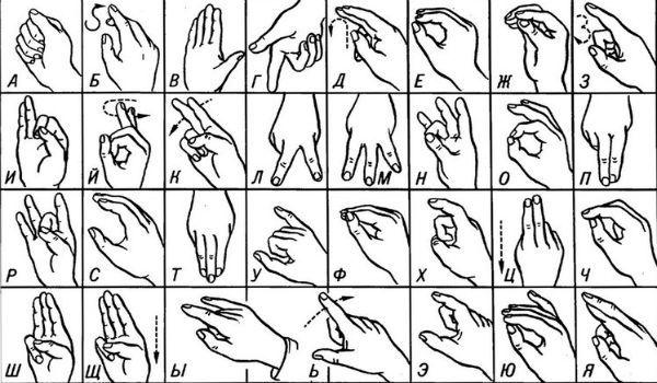 Русский алфавит на языке жестов фото