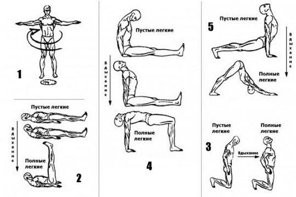 Тибетская гормональная гимнастика для похудения фото