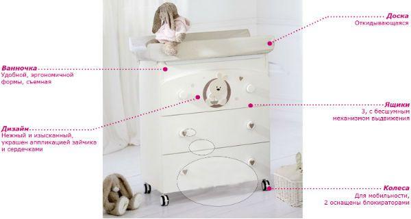 Baby Expert Trottolino комод-ванночка фото