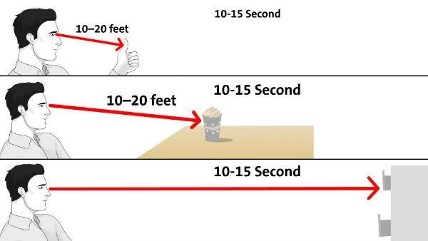 Зарядка для глаз по методу Жданова упражнение с большим пальцем фото