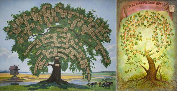 Генеалогические деревья фото