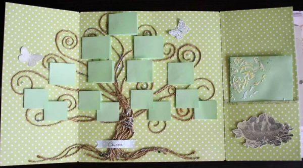 Оформления генеалогического дерева в помощью скрапбукинга фото
