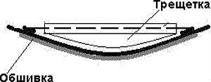 Плоский воздушный змей схема 5