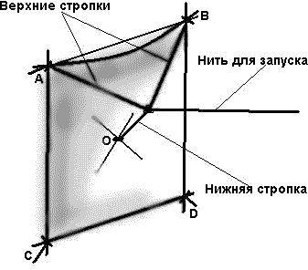Плоский воздушный змей схема 6