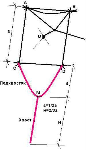 Плоский воздушный змей схема 7