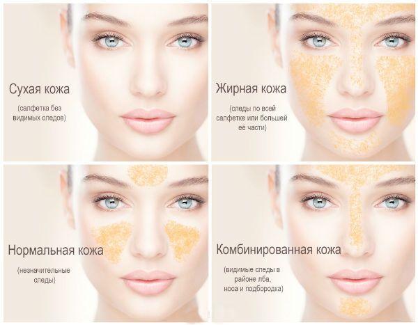 Тест на определение типа кожи лица фото