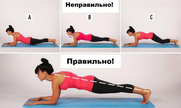 Планка упражнение для спины фото