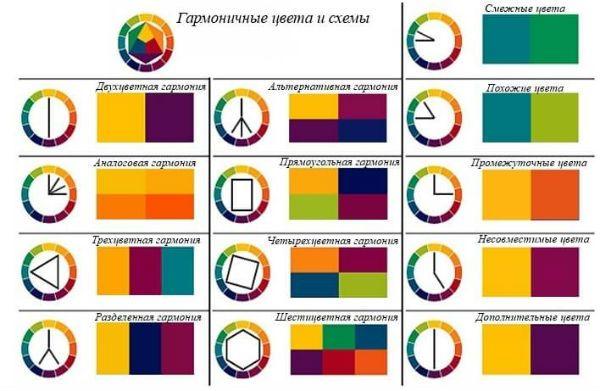 Сочетания в одежде по цветовому кругу фото