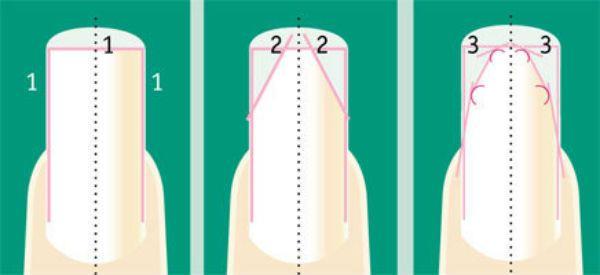 Схема подпиливания ногтей из квадратной в миндалевидную форму фото