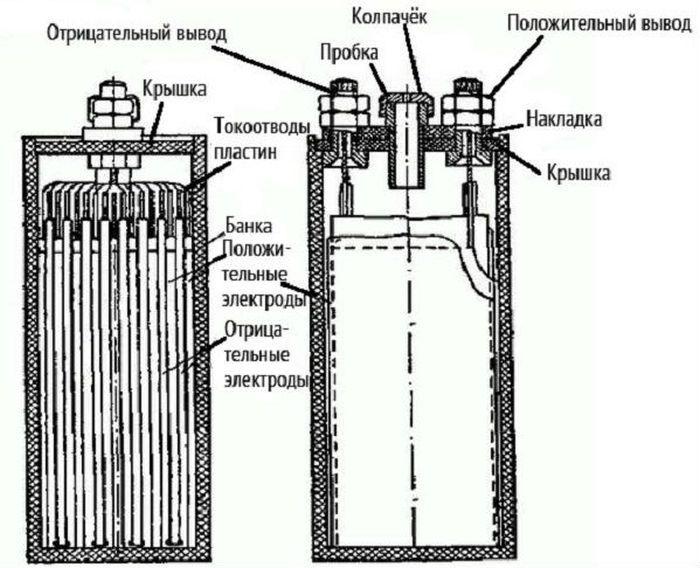 Устройство серебряных батареек фото