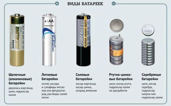 Виды батареек фото