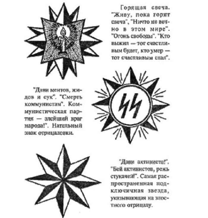 Татуировки звезды фото