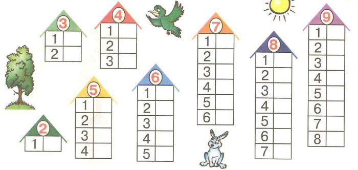 Состав чисел фото
