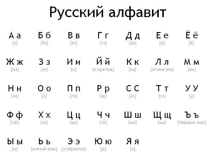 Печатный русский алфавит