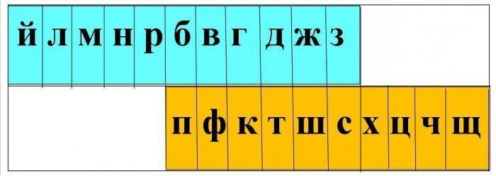 Согласные буквы фото
