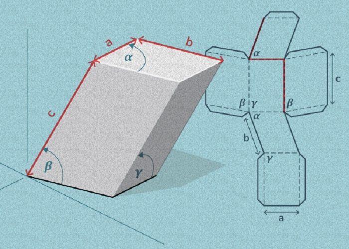 Макет параллелограмма из бумаги