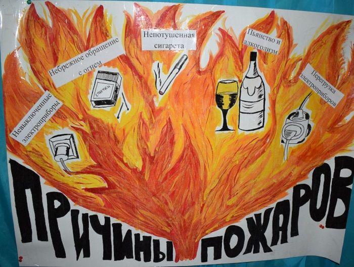Плакат на тему пожарной безопасности