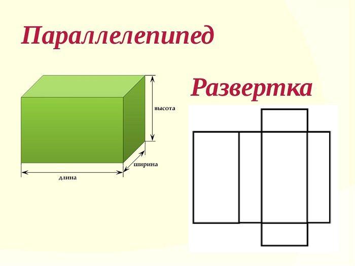 Развертка параллелепипеда
