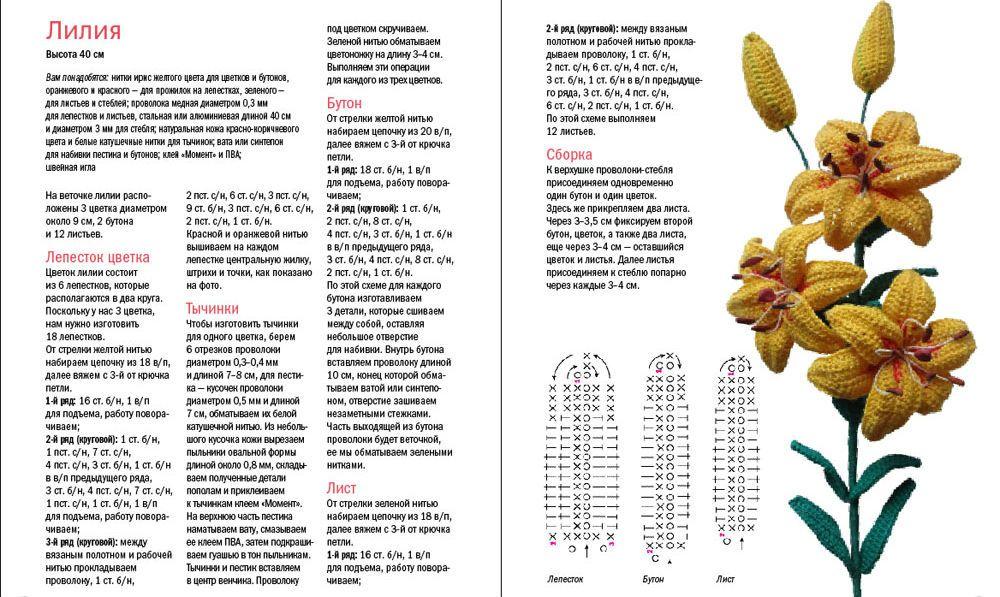 Большой цветок крючком лилия фото