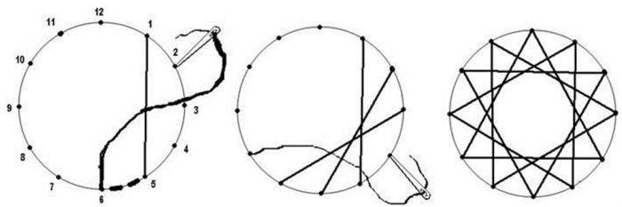 Изонить схема круг фото